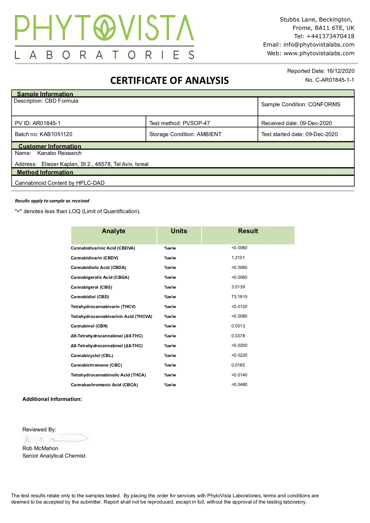 COA – Batch KAB1051120